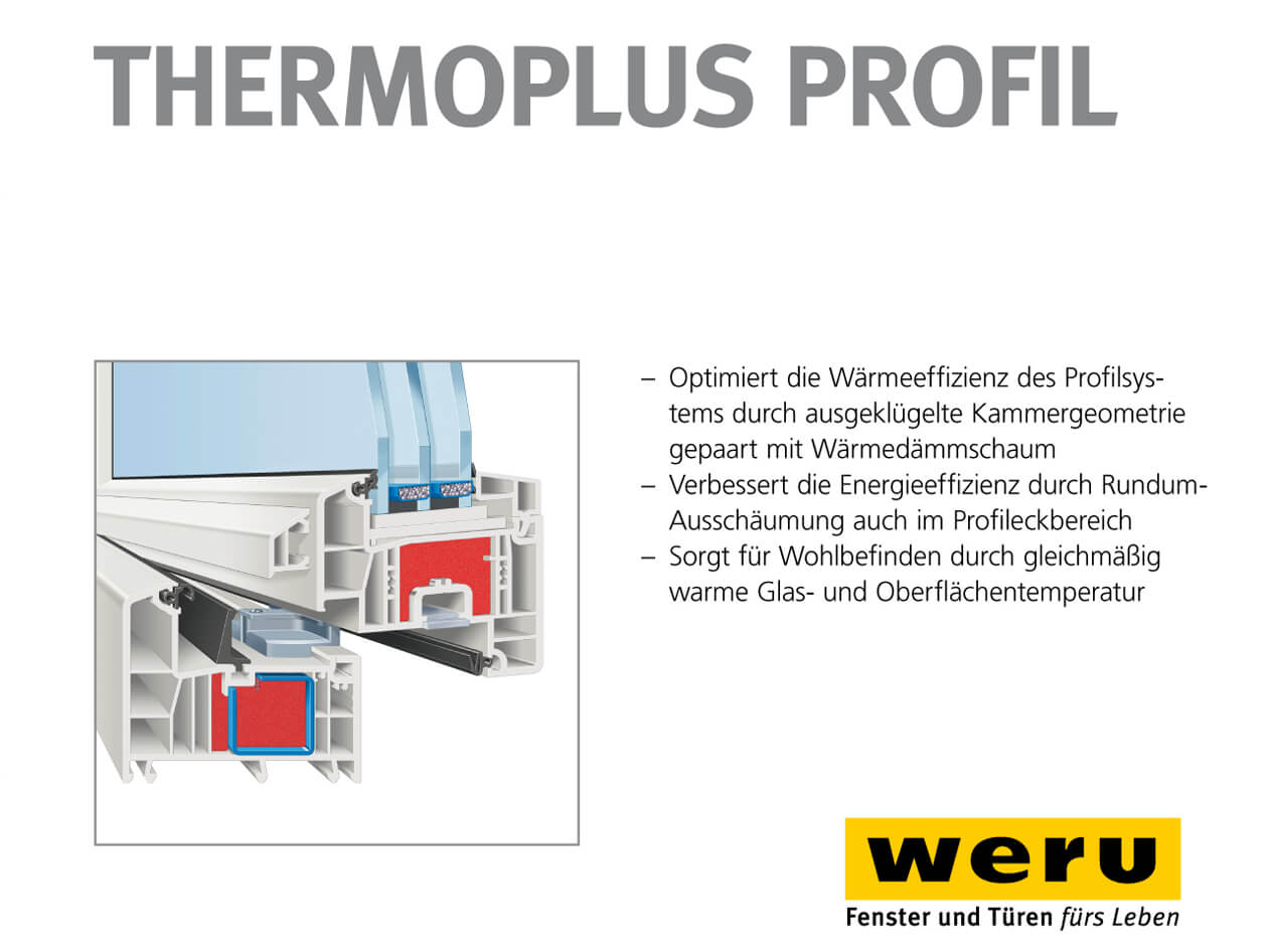 kunststofffenster-bremen-kemena-weru-habenhausen, Kunststoff